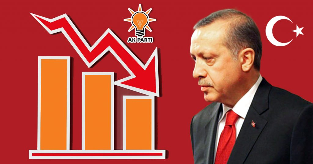 Noktara - Erdogan fragt sich, wie AKP trotz Diktatur bei Kommunalwahl verlieren konnte